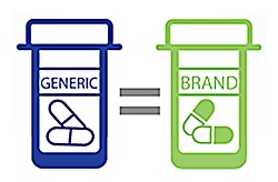 Two pill bottles one labeled generic the other labeled brand with equal sign between them