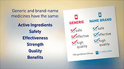 Generics and brand-name medicine have the same: active ingredients, safety, effectiveness, strength, quality, and benefits