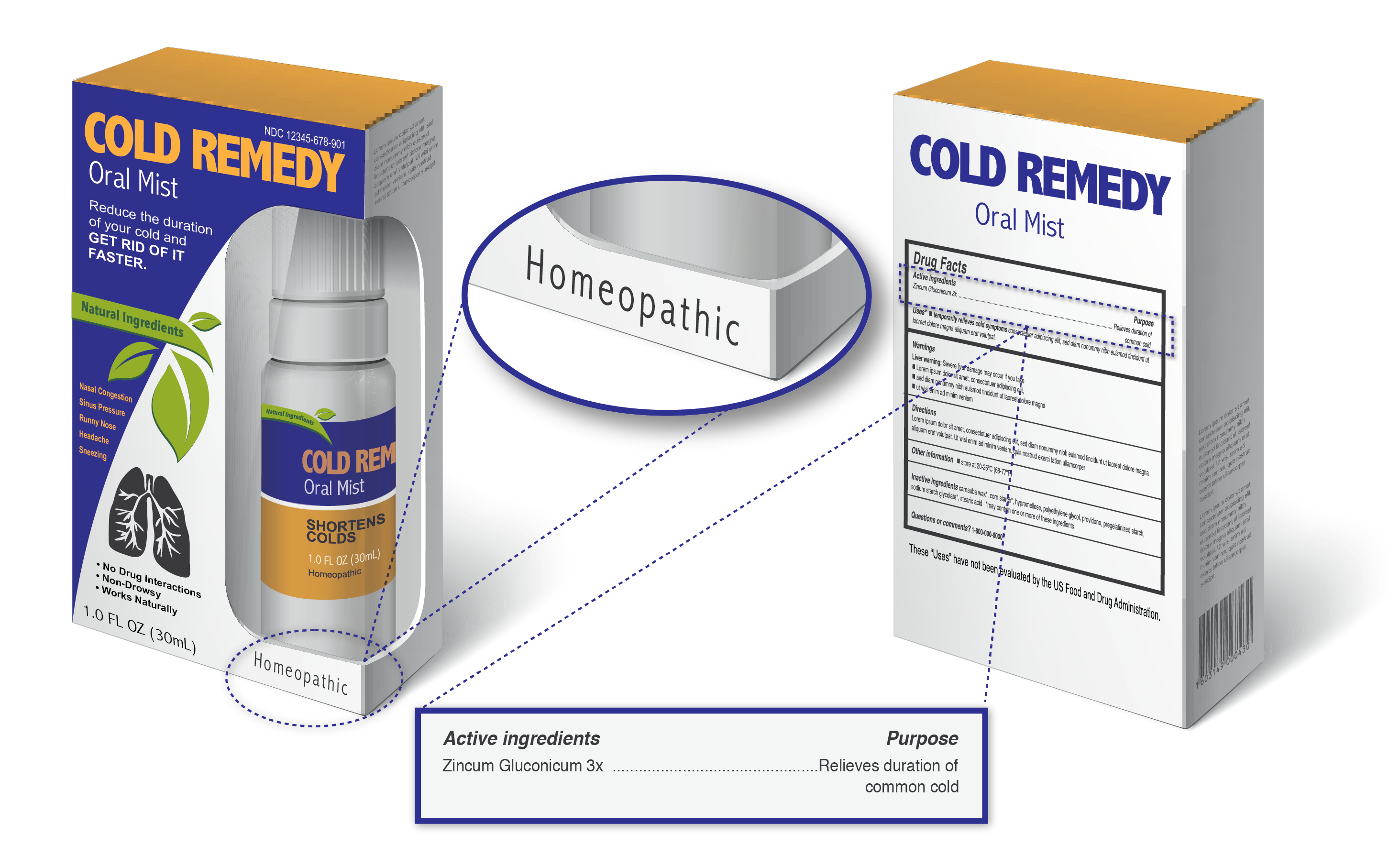 Homeopathic Products