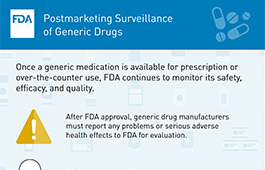Postmarketing Surveillance of Generic Drugs