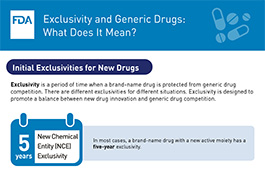 Exclusivity and Generic Drugs: What Does It Mean?