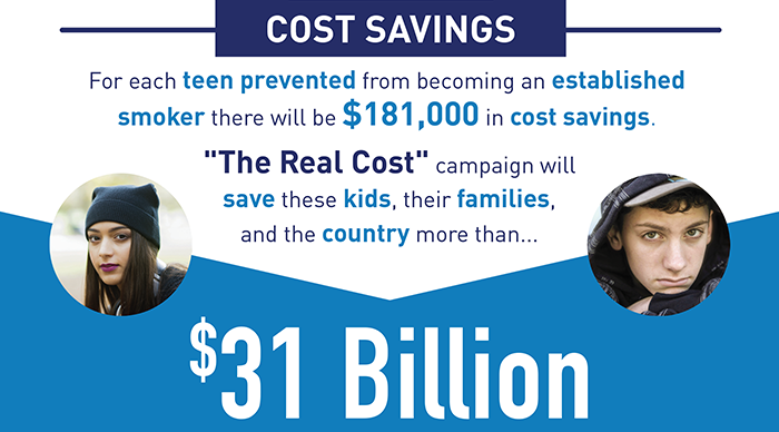For each teen prevented from becoming an established smoker there will be $181,000 in cost savings.