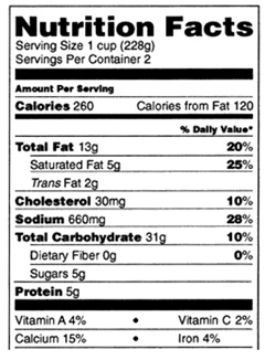 Purchase Labeling