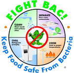 FightBAC! Keep Food Safe from Bacteria logo