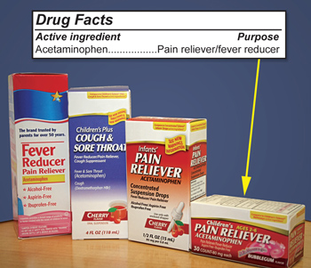 Reducing Fever in Children: Safe Use of Acetaminophen - (JPG)