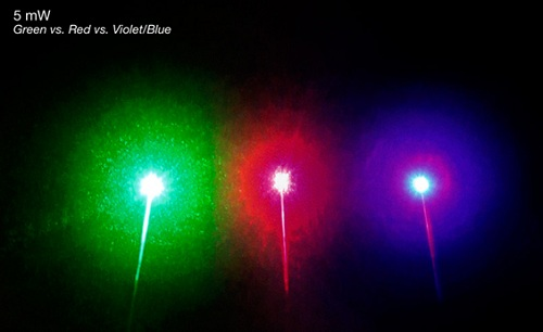 The pictures shows three colored laser beams against a black background. The colored laser beams are from left, green, red, and a violet/blue color.