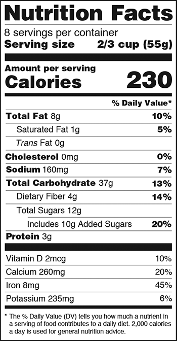 New Nutrition Facts Label 2016 (350x672)