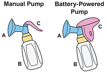 Manual and Battery-powered Breast Pump Illustrations (350x265)